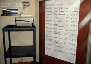 Список жертв серийного убийцы Дамера Джеффри.